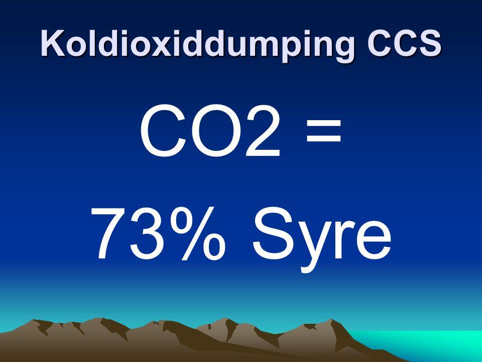 Koldioxiddumping CCS CO2 = 73% Syre