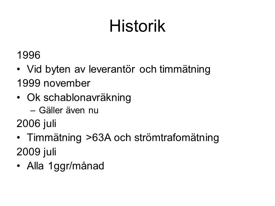 Historik 1996 Vid byten av leverantör och timmätning 1999 november
