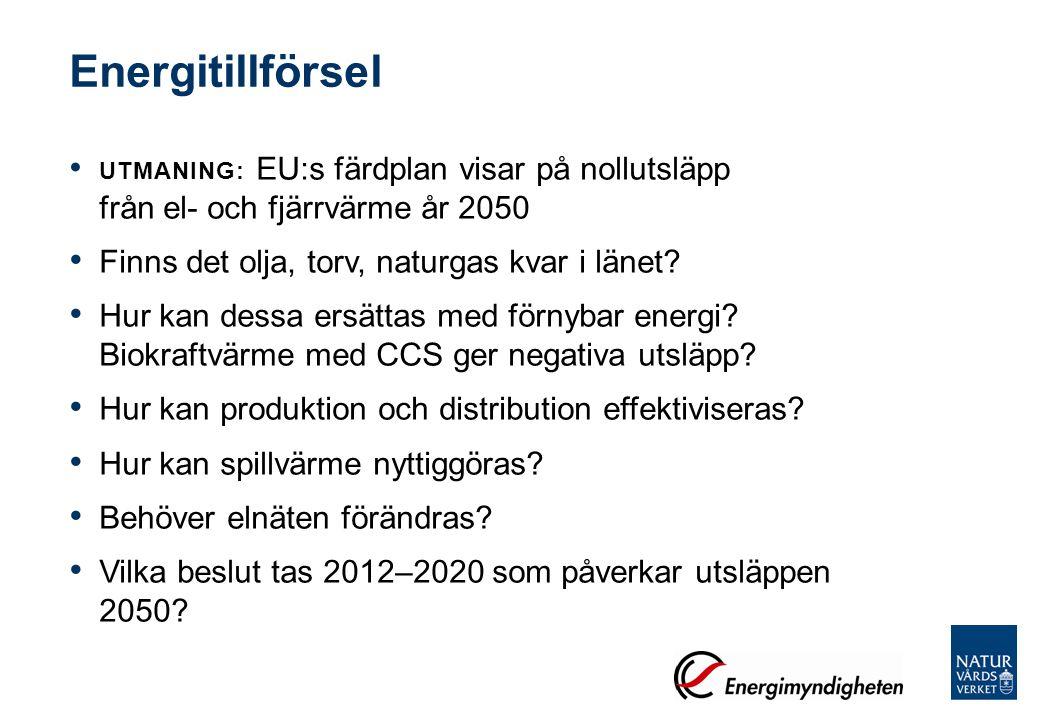 Energitillförsel Finns det olja, torv, naturgas kvar i länet