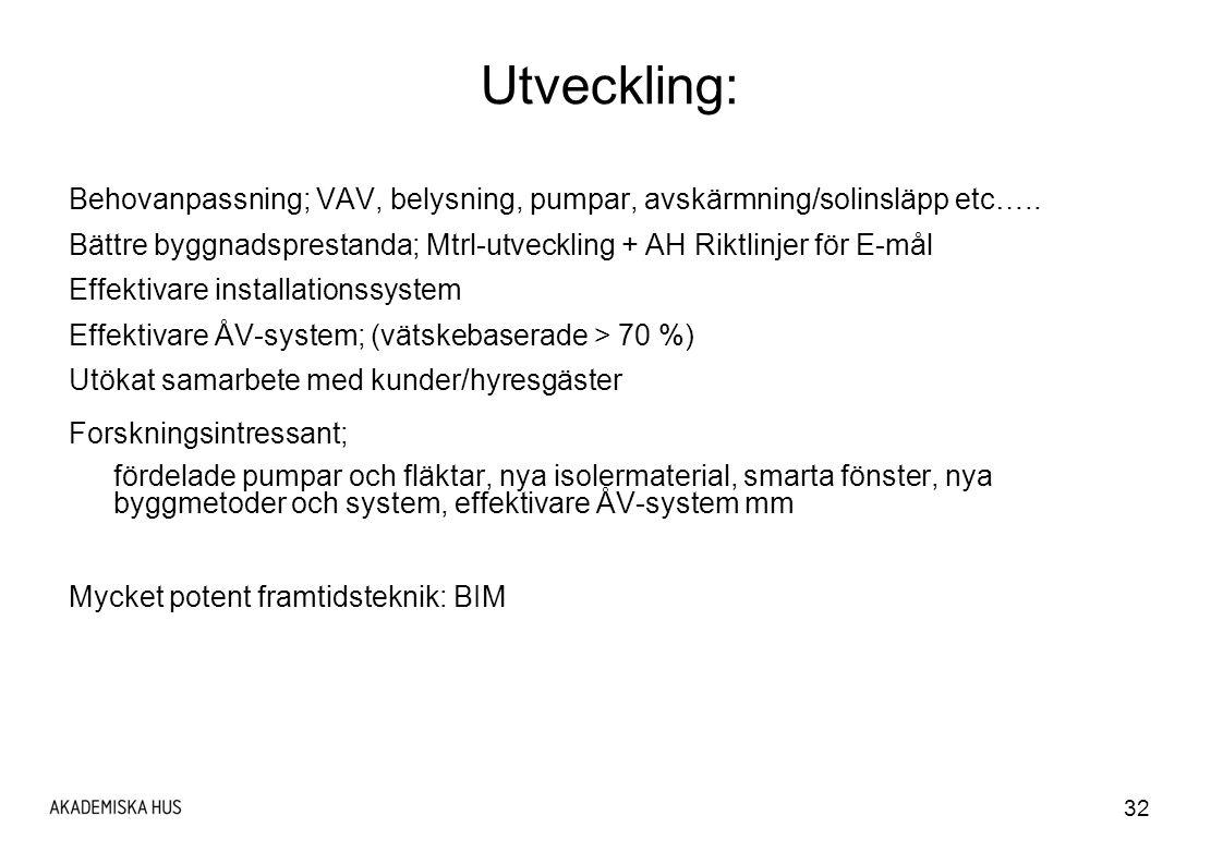 Utveckling: Behovanpassning; VAV, belysning, pumpar, avskärmning/solinsläpp etc…..