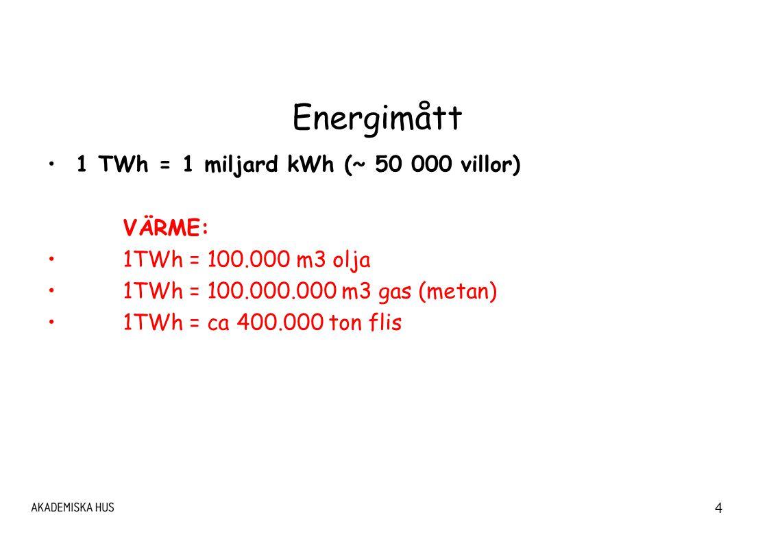 Energimått 1 TWh = 1 miljard kWh (~ 50 000 villor) VÄRME: