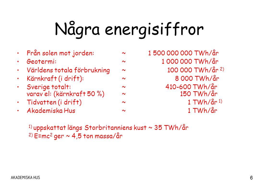 Några energisiffror Från solen mot jorden: ~ 1 500 000 000 TWh/år
