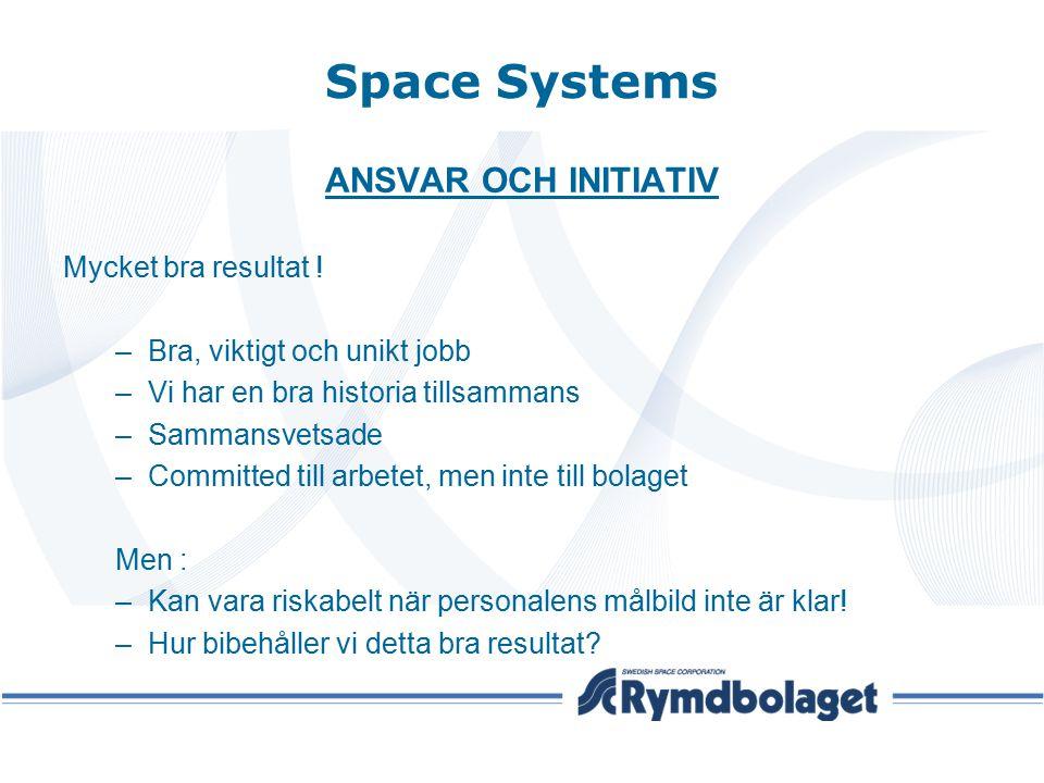 Space Systems ANSVAR OCH INITIATIV Mycket bra resultat !