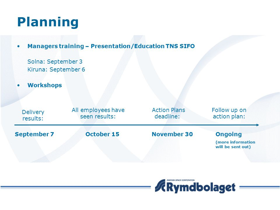 Planning Managers training – Presentation/Education TNS SIFO