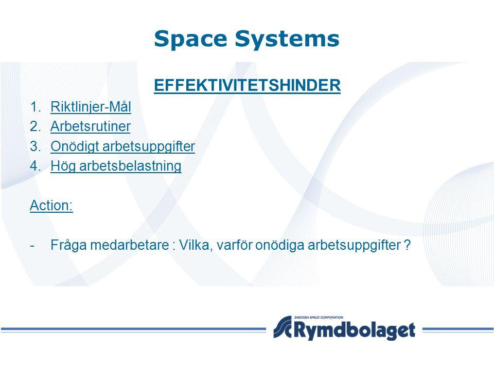 Space Systems EFFEKTIVITETSHINDER Riktlinjer-Mål Arbetsrutiner
