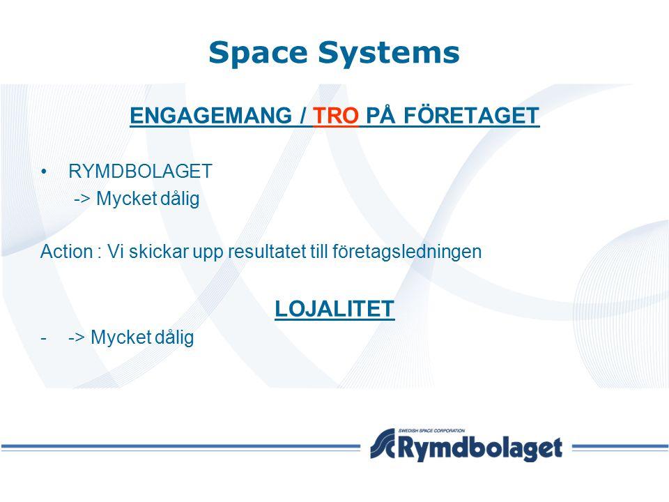 ENGAGEMANG / TRO PÅ FÖRETAGET