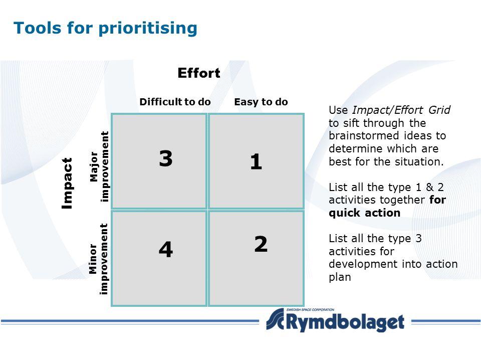 Tools for prioritising