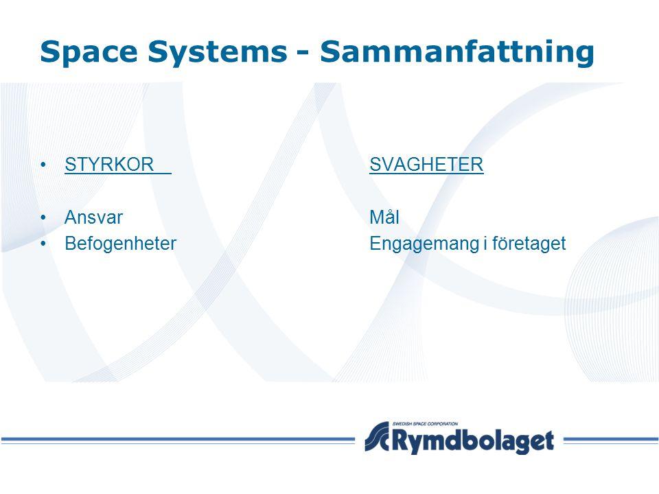Space Systems - Sammanfattning