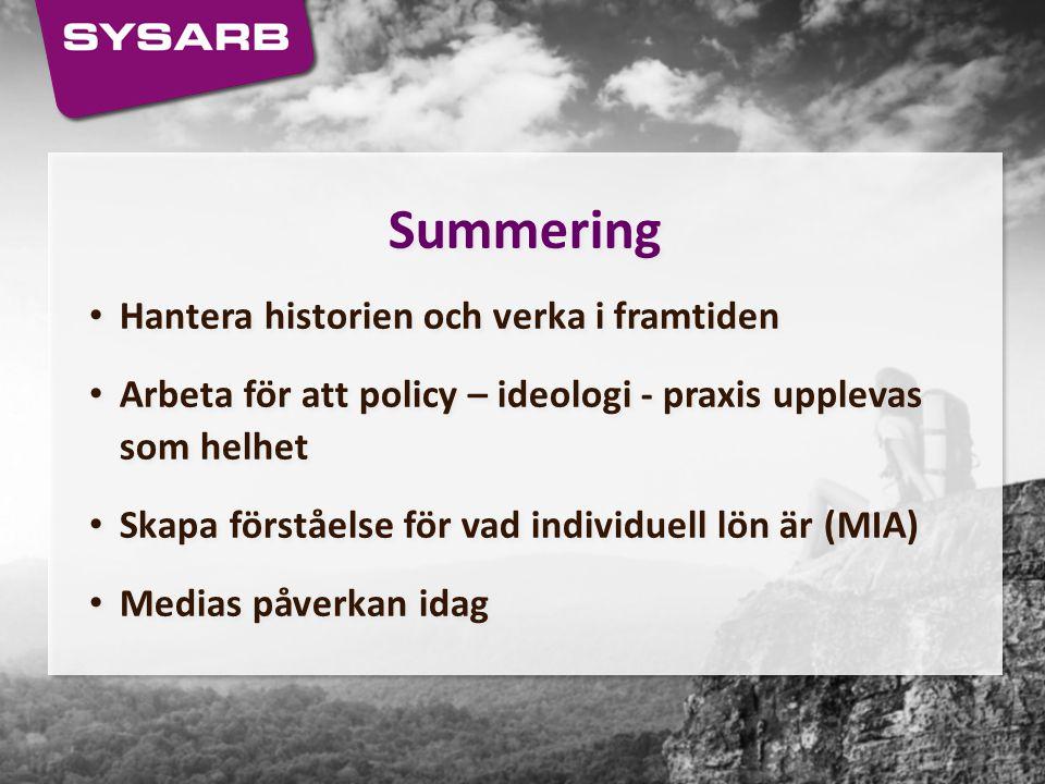 Summering Hantera historien och verka i framtiden