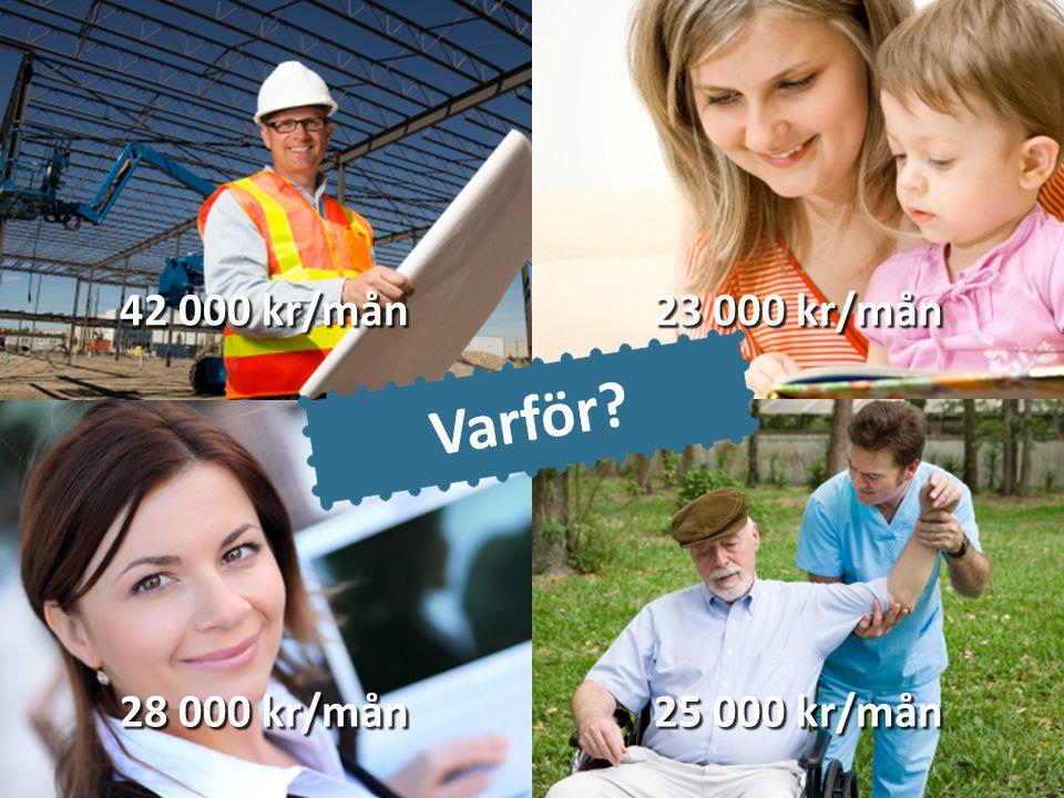 42 000 kr/mån 23 000 kr/mån Varför 28 000 kr/mån 25 000 kr/mån