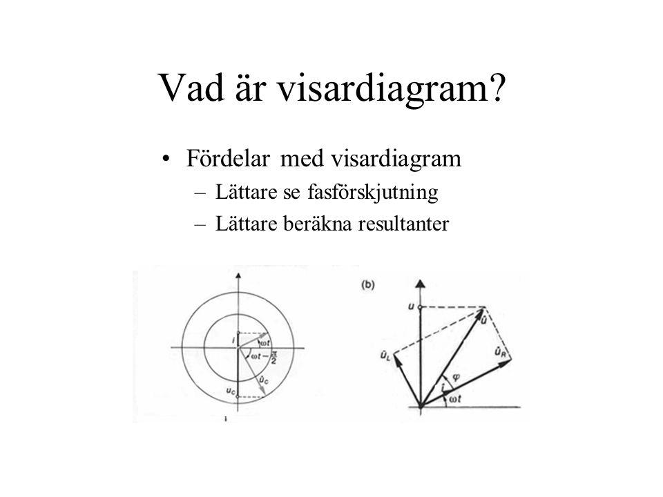 Vad är visardiagram Fördelar med visardiagram