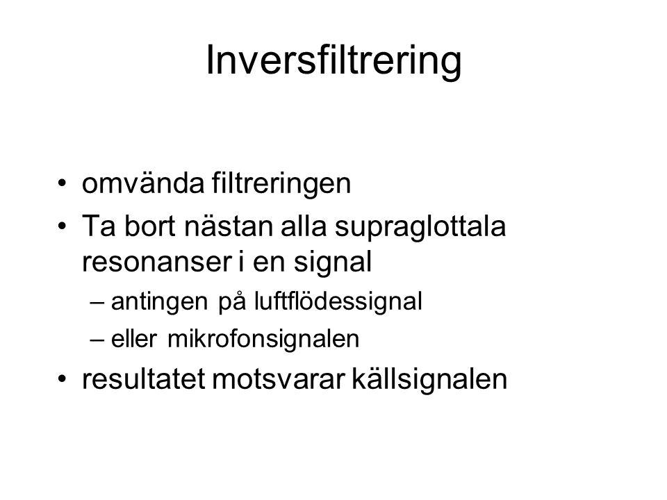 Inversfiltrering omvända filtreringen