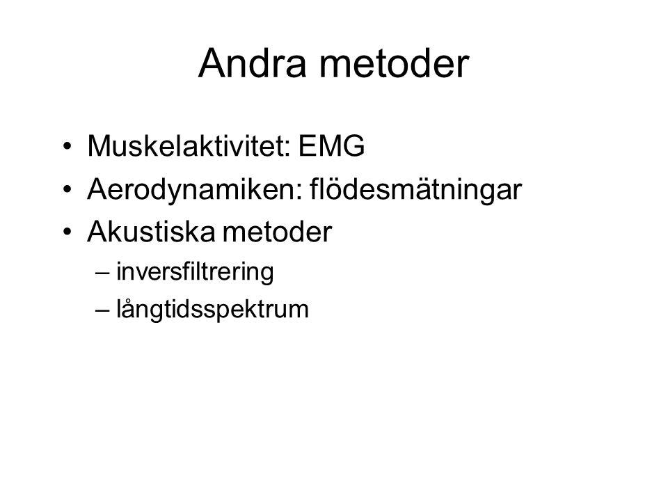 Andra metoder Muskelaktivitet: EMG Aerodynamiken: flödesmätningar