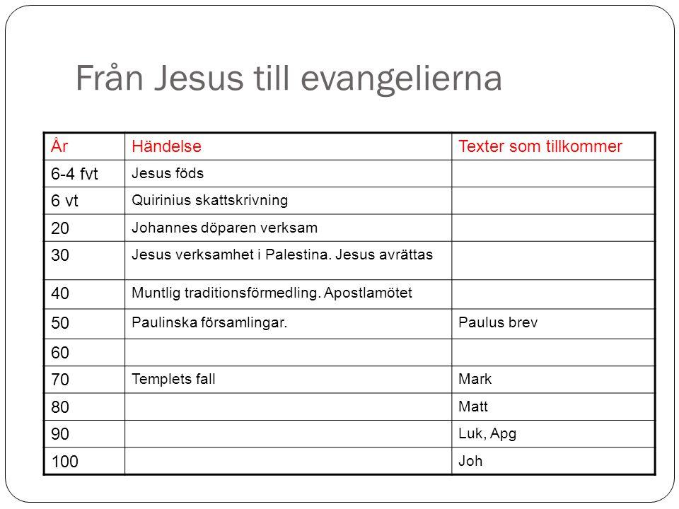 Från Jesus till evangelierna