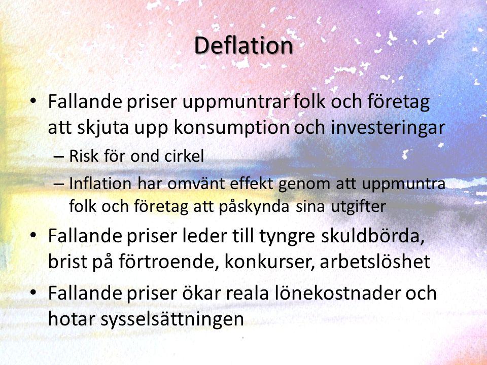 Deflation Fallande priser uppmuntrar folk och företag att skjuta upp konsumption och investeringar.