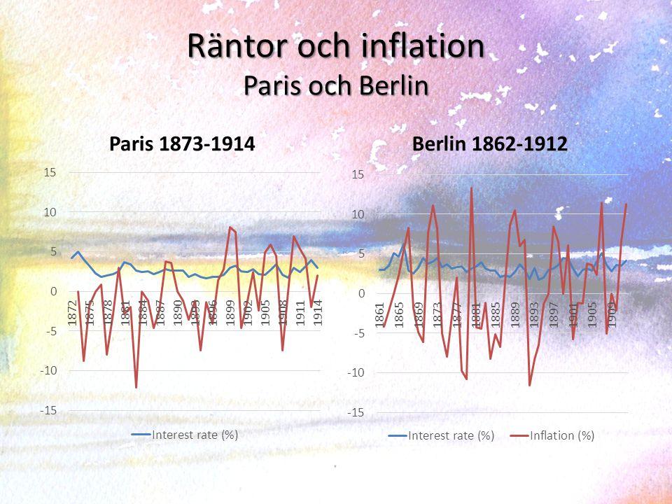 Räntor och inflation Paris och Berlin