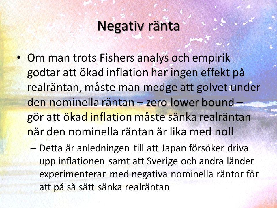 Negativ ränta