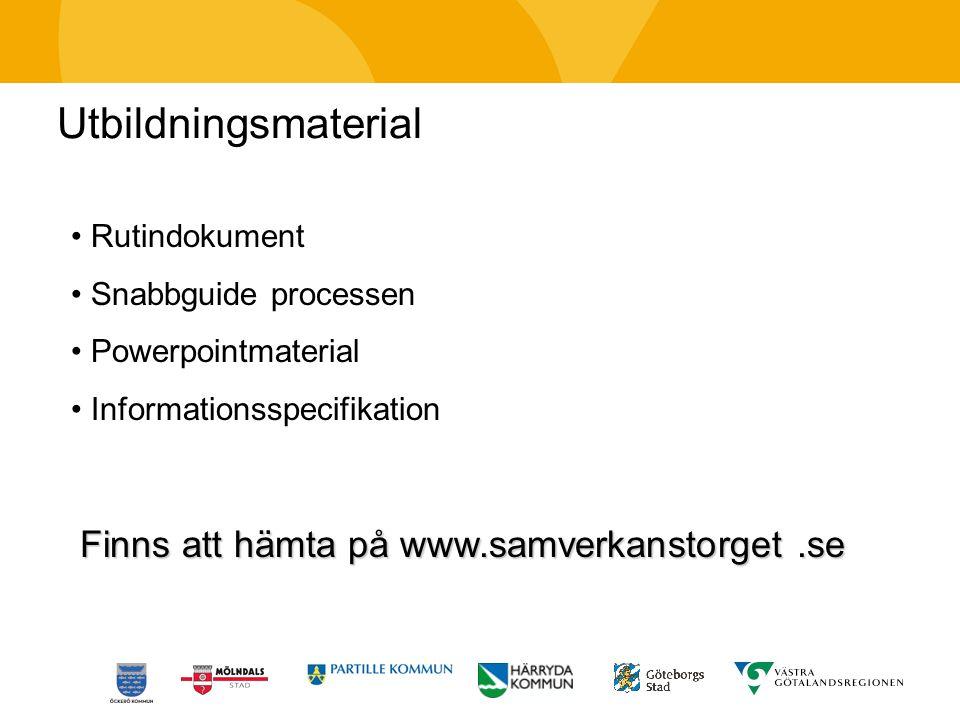 Utbildningsmaterial Finns att hämta på www.samverkanstorget .se