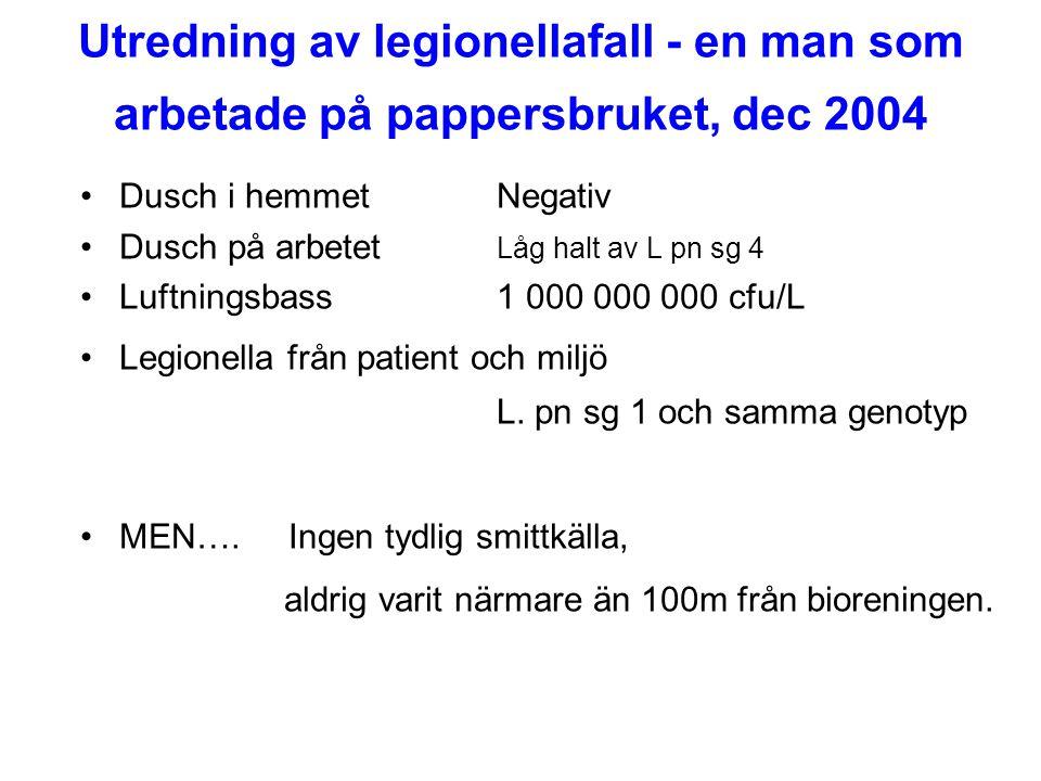 Utredning av legionellafall - en man som arbetade på pappersbruket, dec 2004