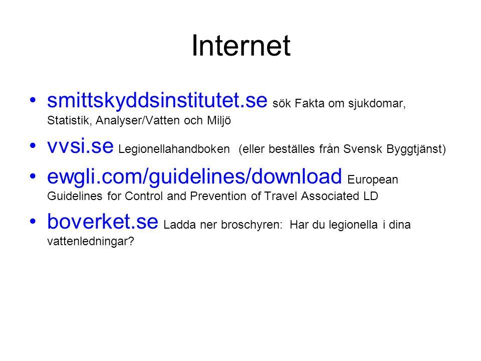 Internet smittskyddsinstitutet.se sök Fakta om sjukdomar, Statistik, Analyser/Vatten och Miljö.