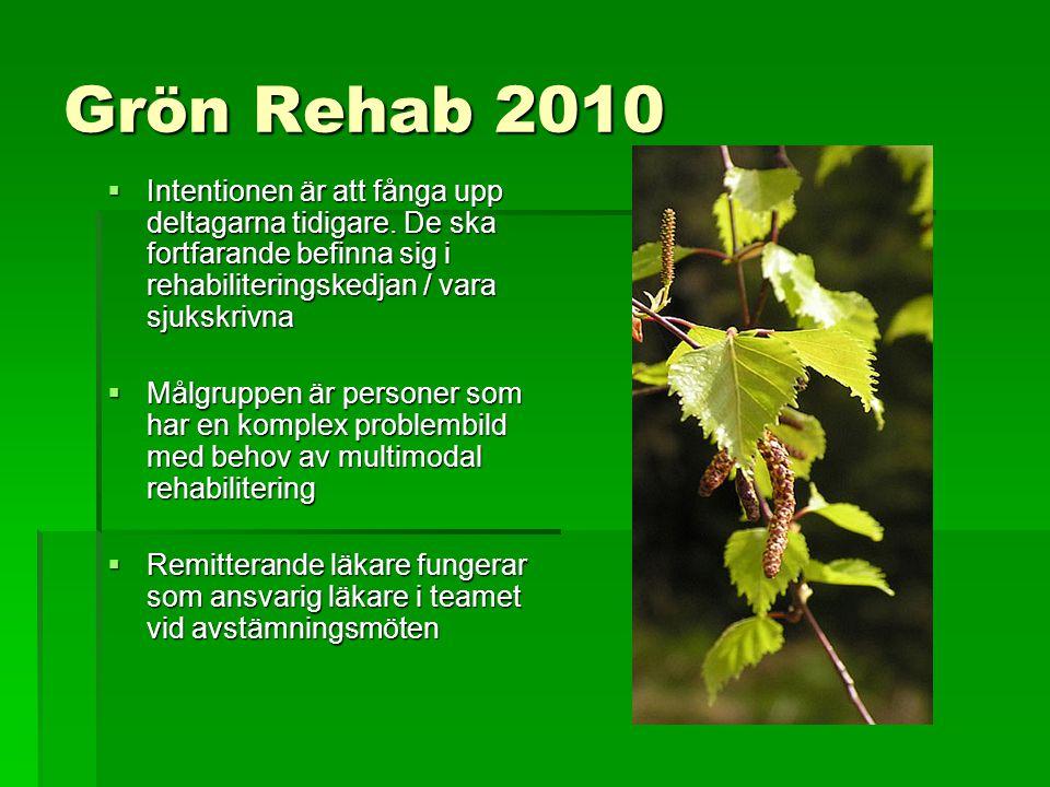 Grön Rehab 2010 Intentionen är att fånga upp deltagarna tidigare. De ska fortfarande befinna sig i rehabiliteringskedjan / vara sjukskrivna.