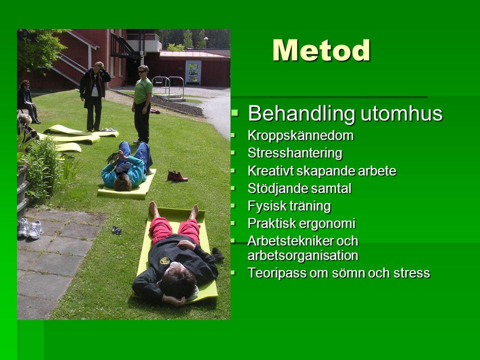 Metod Behandling utomhus Kroppskännedom Stresshantering