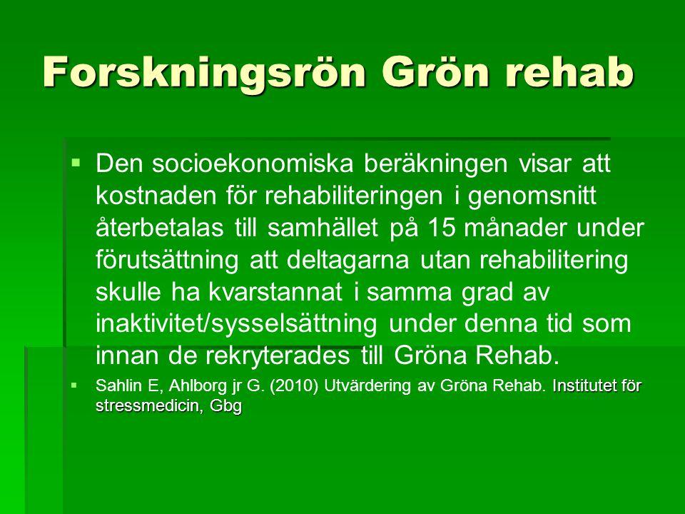 Forskningsrön Grön rehab