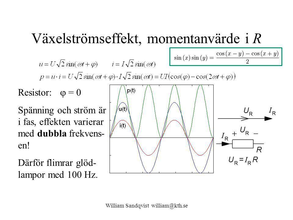 Växelströmseffekt, momentanvärde i R
