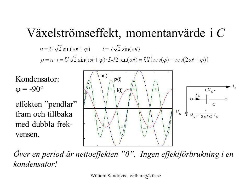Växelströmseffekt, momentanvärde i C