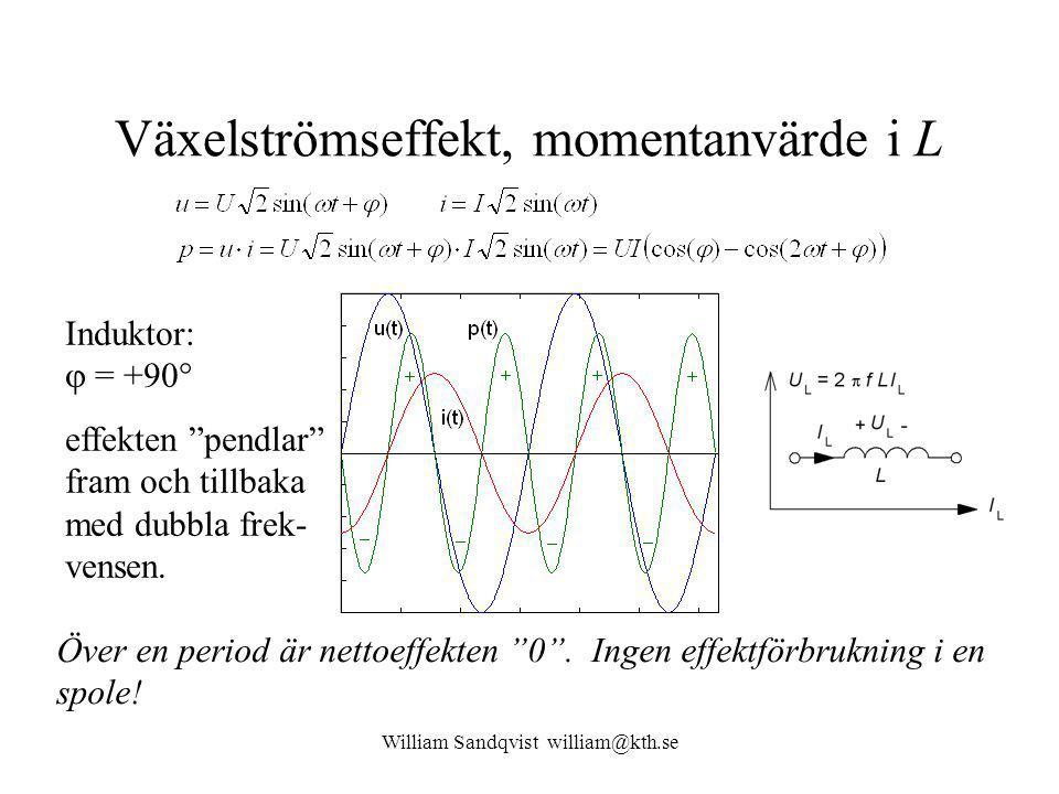 Växelströmseffekt, momentanvärde i L