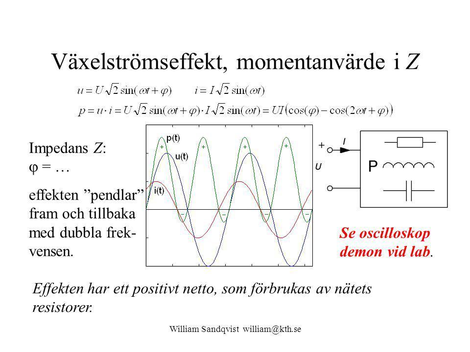 Växelströmseffekt, momentanvärde i Z