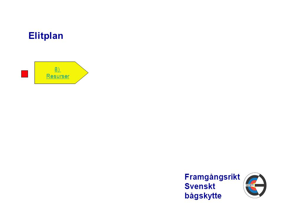 Elitplan 8) Resurser Framgångsrikt Svenskt bågskytte
