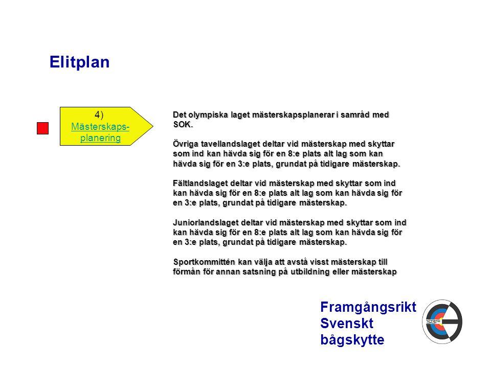 Elitplan Framgångsrikt Svenskt bågskytte 4) Mästerskaps- planering