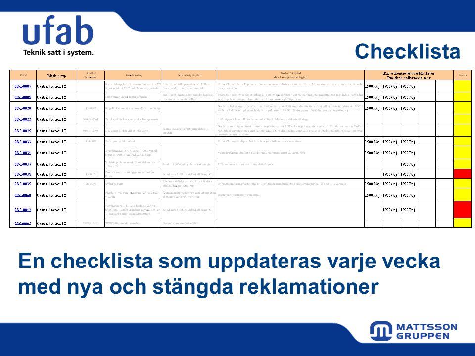 Checklista En checklista som uppdateras varje vecka med nya och stängda reklamationer