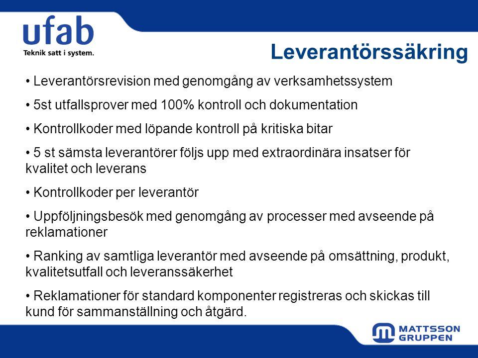 Leverantörssäkring Leverantörsrevision med genomgång av verksamhetssystem. 5st utfallsprover med 100% kontroll och dokumentation.