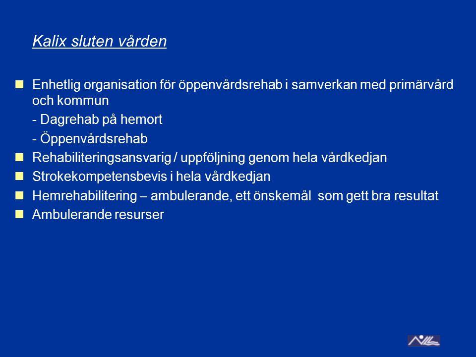 Kalix sluten vården Enhetlig organisation för öppenvårdsrehab i samverkan med primärvård och kommun.