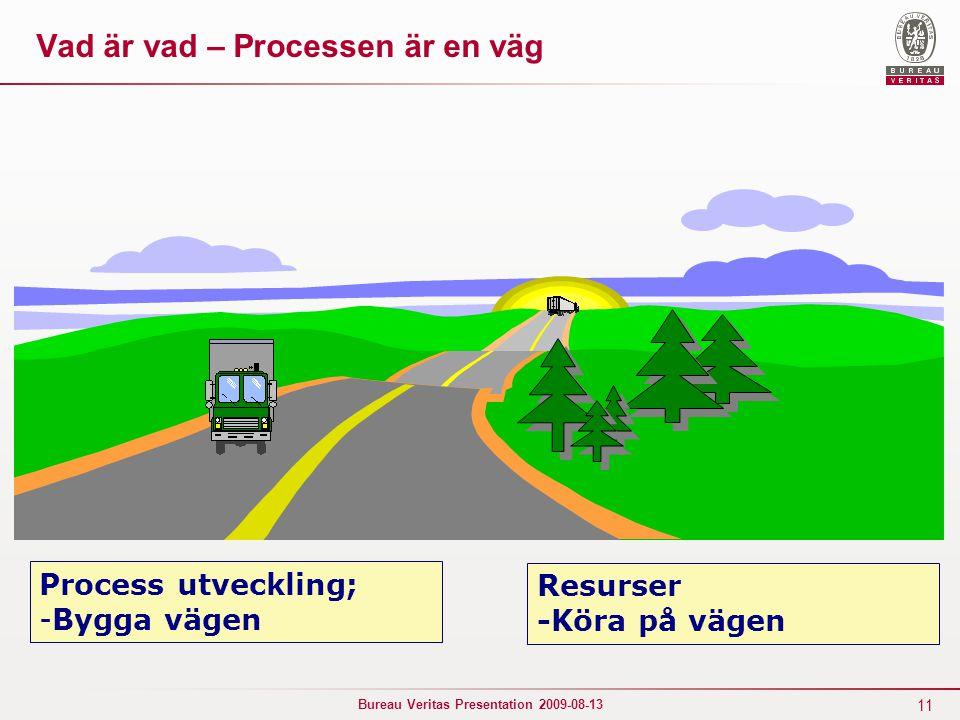 Vad är vad – Processen är en väg