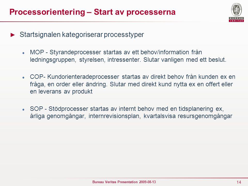 Processorientering – Start av processerna