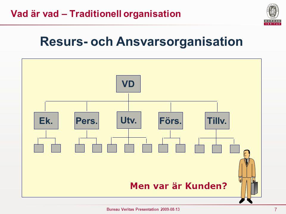 Vad är vad – Traditionell organisation