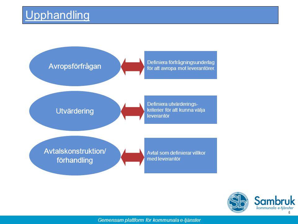 Upphandling Avropsförfrågan Utvärdering Avtalskonstruktion/