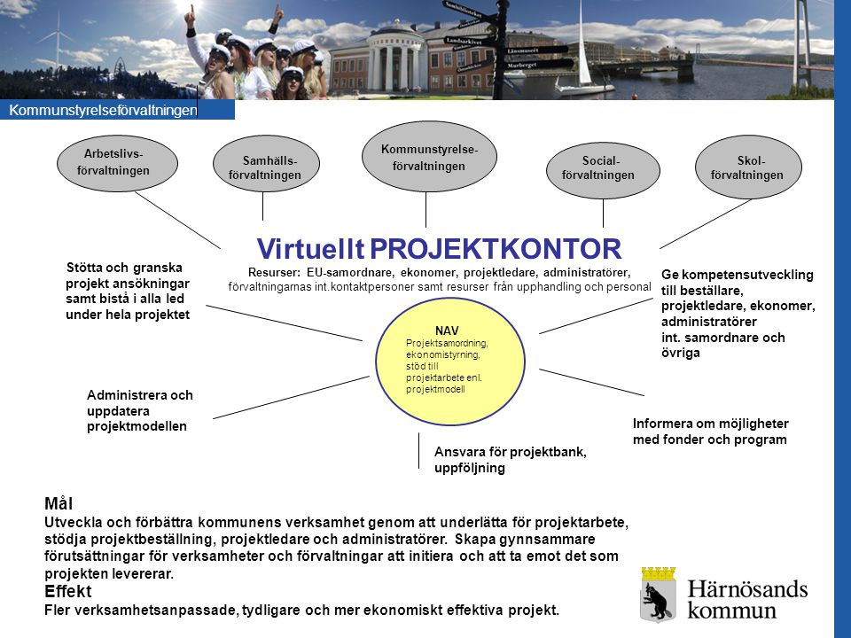 Kommunstyrelse-förvaltningen Virtuellt PROJEKTKONTOR