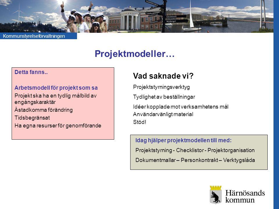 Projektmodeller… Vad saknade vi Detta fanns..