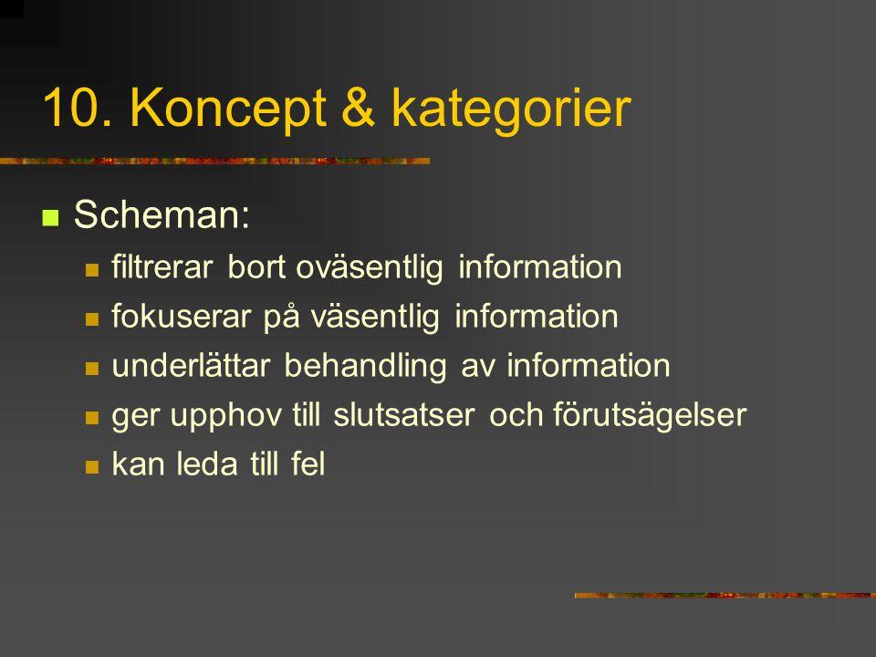 10. Koncept & kategorier Scheman: