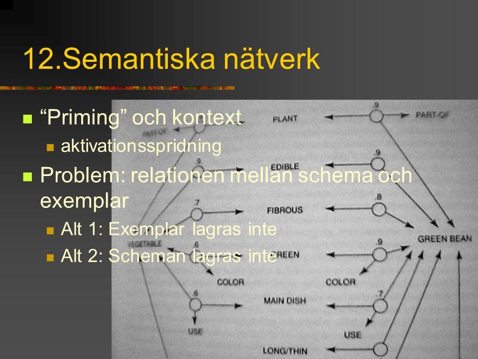 12.Semantiska nätverk Priming och kontext