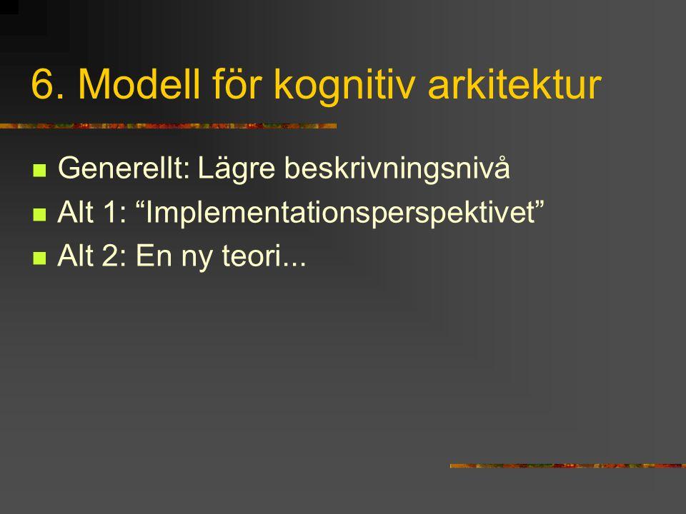 6. Modell för kognitiv arkitektur