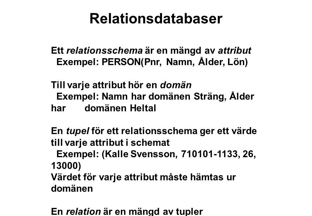 Relationsdatabaser Ett relationsschema är en mängd av attribut