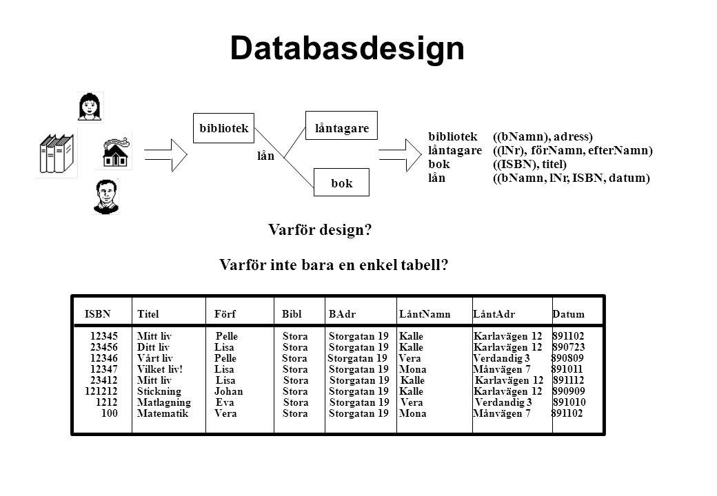 Databasdesign Varför design Varför inte bara en enkel tabell