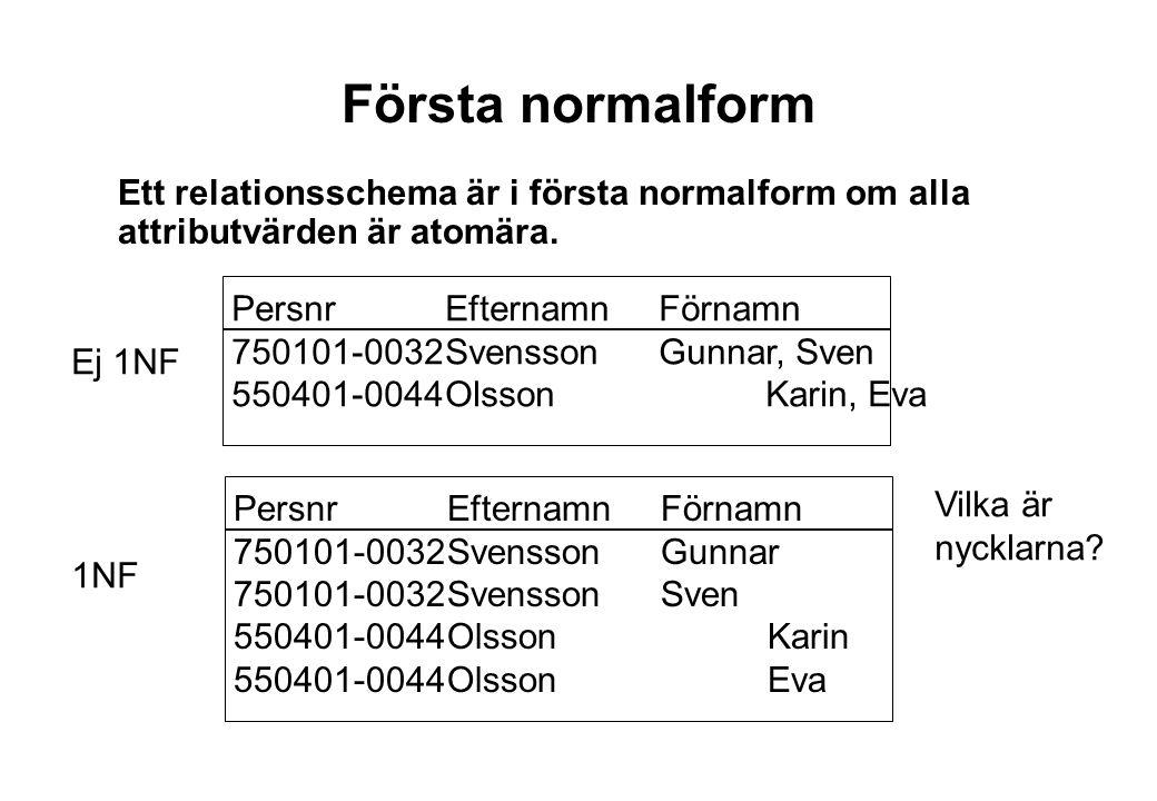 Första normalform Ett relationsschema är i första normalform om alla attributvärden är atomära. Persnr Efternamn Förnamn.