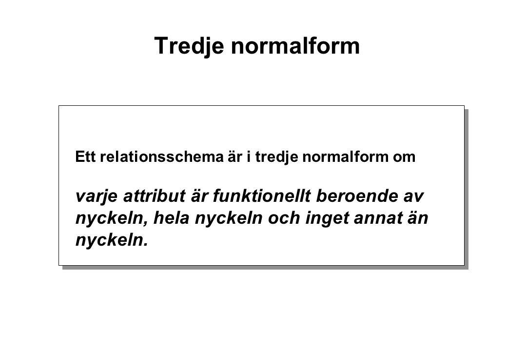 Tredje normalform Ett relationsschema är i tredje normalform om.