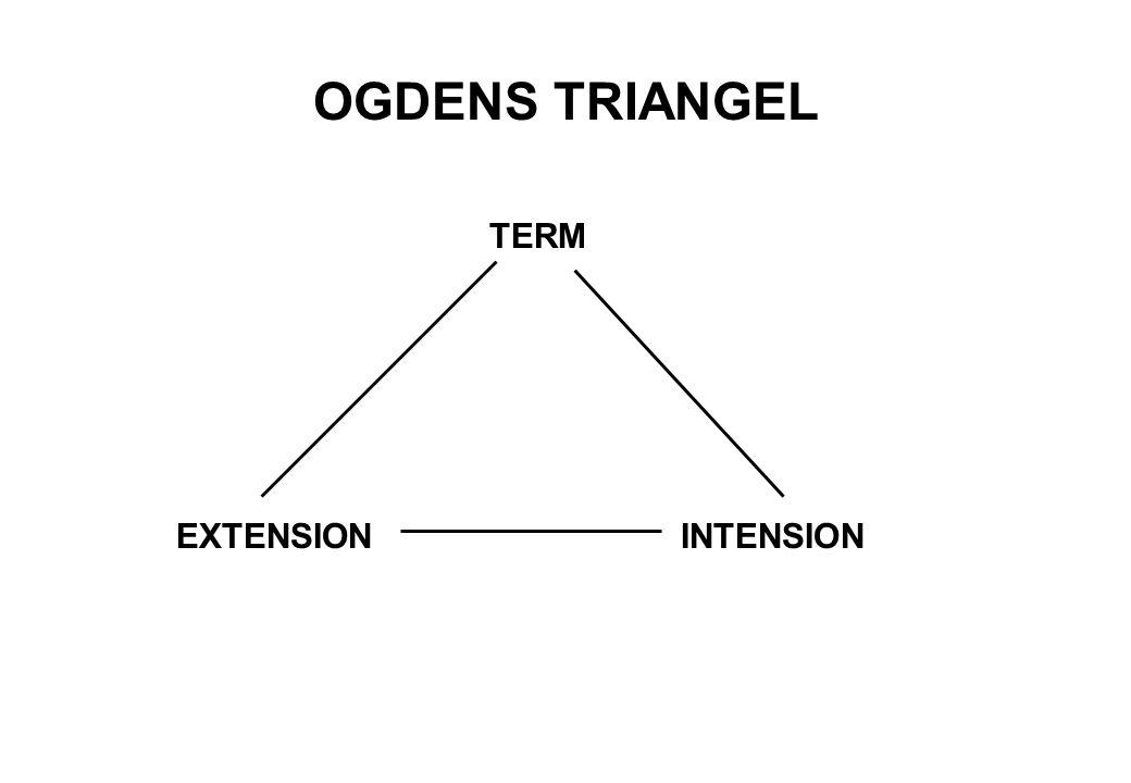 OGDENS TRIANGEL TERM EXTENSION INTENSION